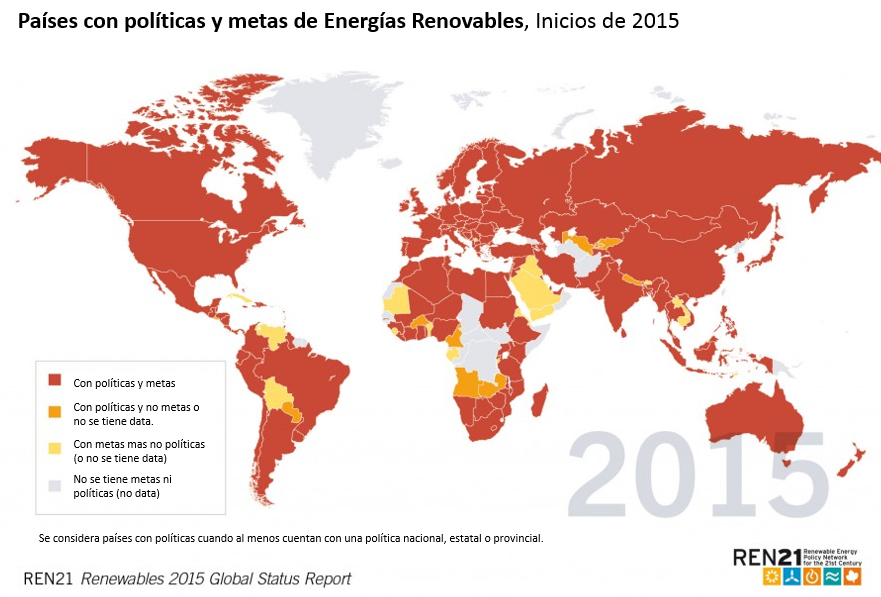 Paises y Energias Renovables