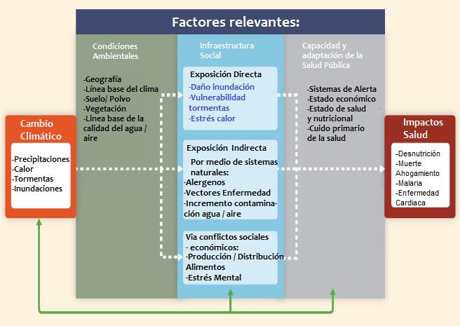 efectos español (1).png