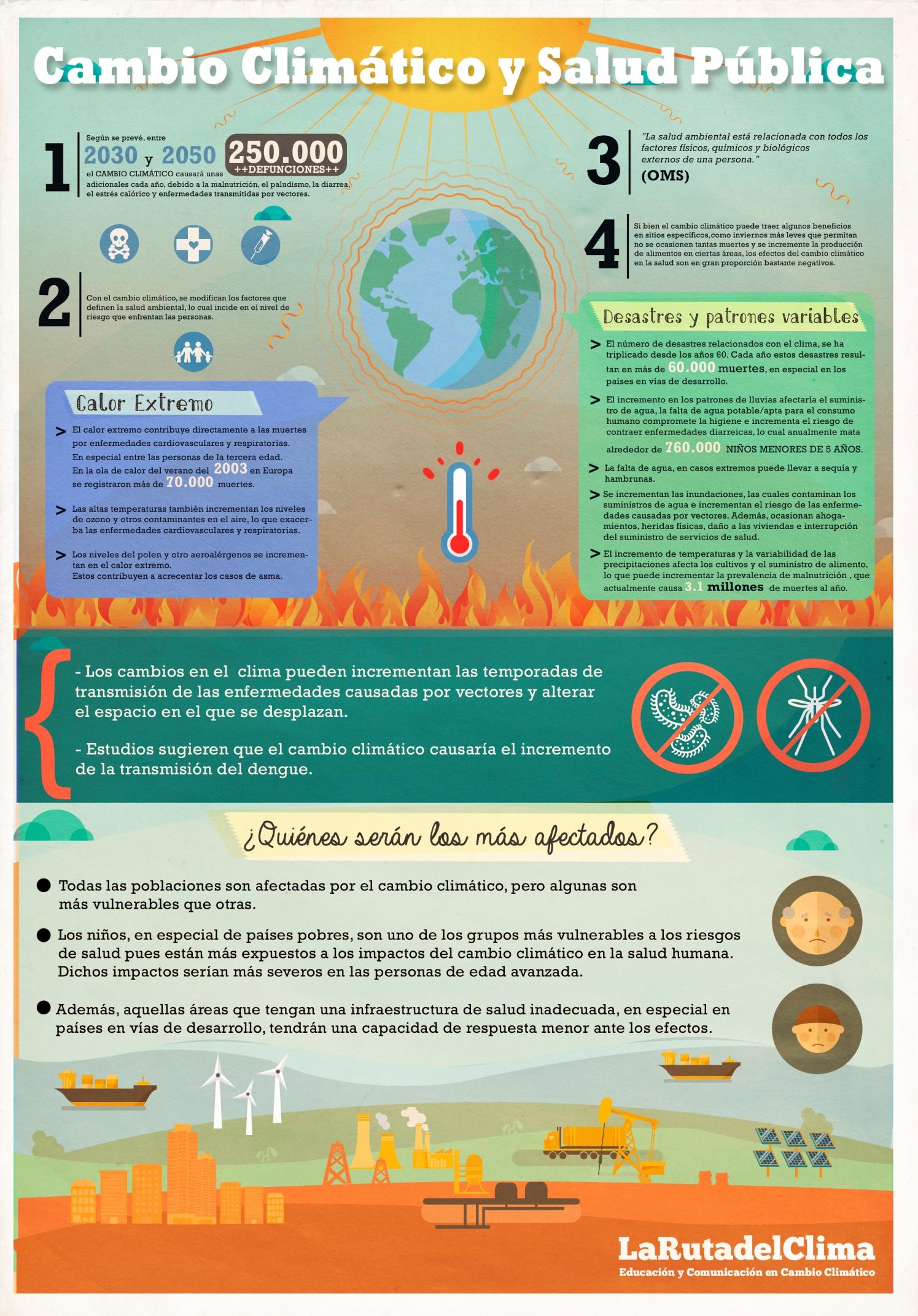 infografc3ada-cambio-climc3a1tico-1