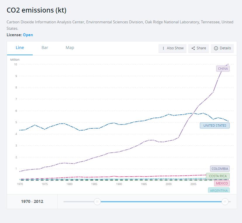 emisiones.png