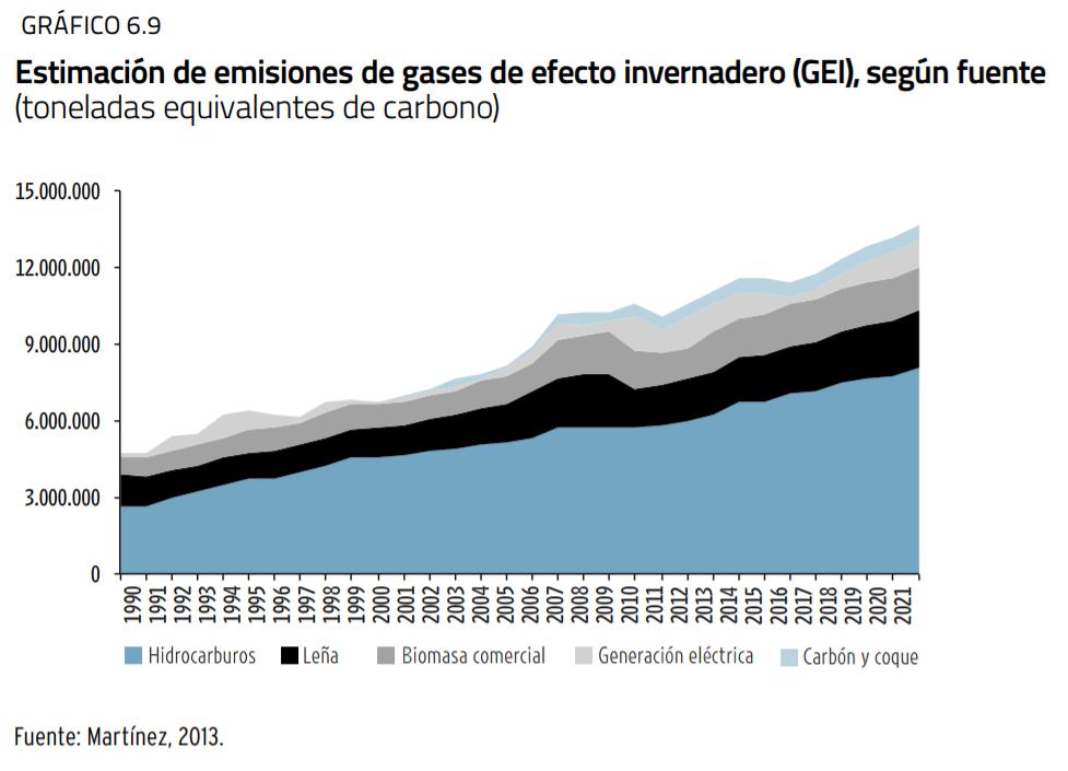 emisiones crecimiento.PNG